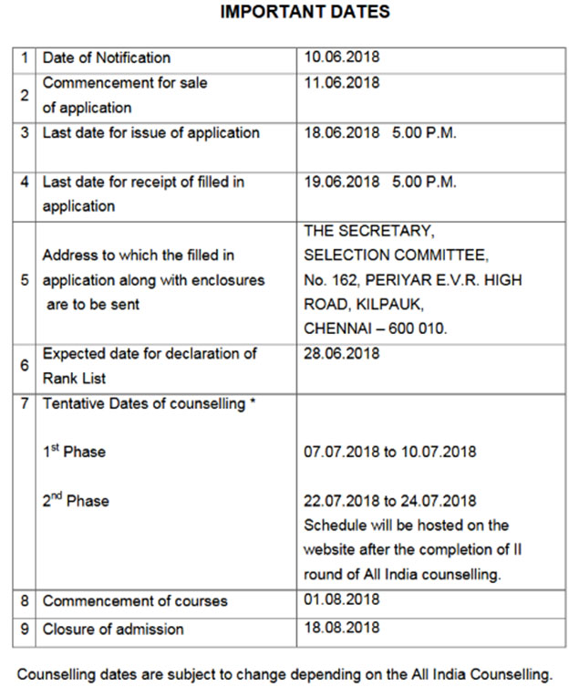 tamil-nadu-neet-counselling-schedule Tamil Nadu Mbbs Bds Application Form on