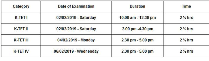 Kerala TET 2019 Hall Ticket released, Download now | ummid com